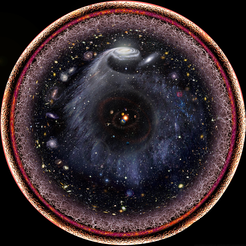 Logarhitmic radial photo of the univers_ ⓒ Pablo Carlos Budassi _ Wikimedia